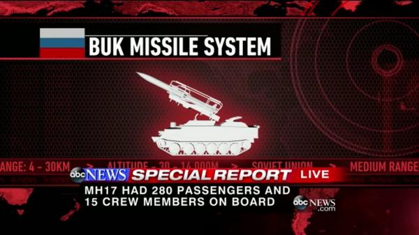Ukrainian MFA: The airplane was shot down by the Russian Buk missile