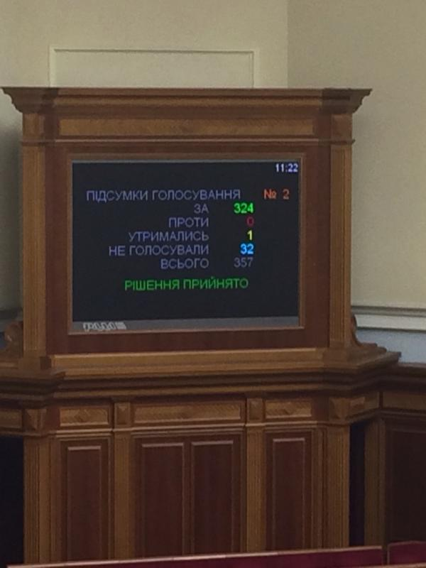 Ukraine Rada votes MH17 Netherlands-Australia investigation 324 in favour