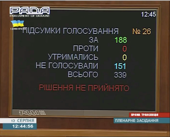 Ukraine Rada failed to pass lustration bill
