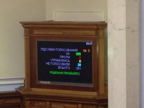 Ukraine has ratified the association agreement with the EU, 355 for, none against, 26 abstained