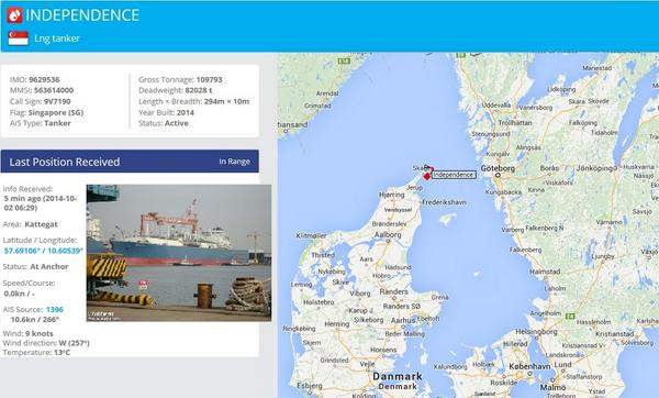 LNG Carrier Independence soon to enter the Baltic Sea! Klaipeda LNG terminal in Lithuania