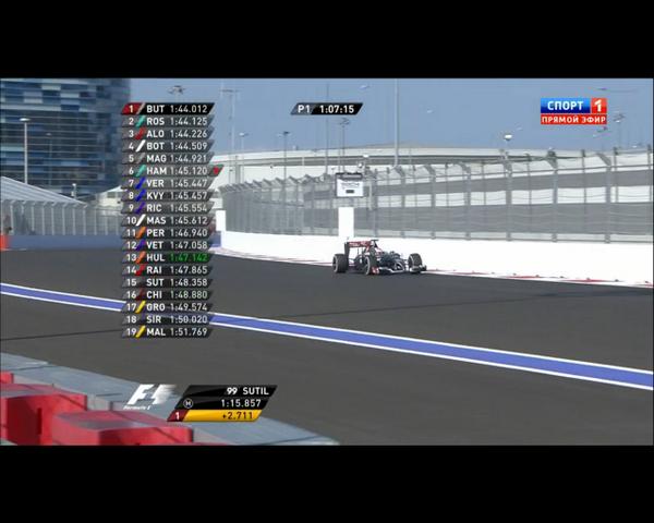 Practice race has begun in Sochi Formula 1. Grand Prix of Russia