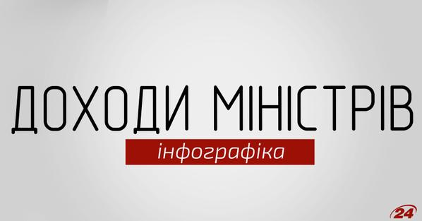 The media has publicized the income of Ministers of the new government