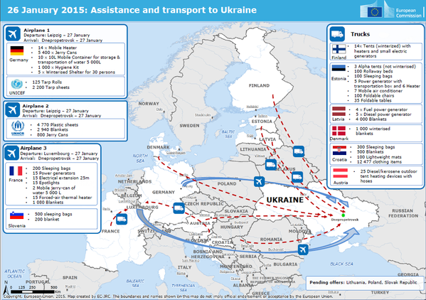 Emergency humanitarian aid from France to Ukraine arrvied in Dnipropetrovsk